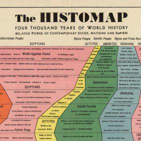 4000 jaar wereldgeschiedenis